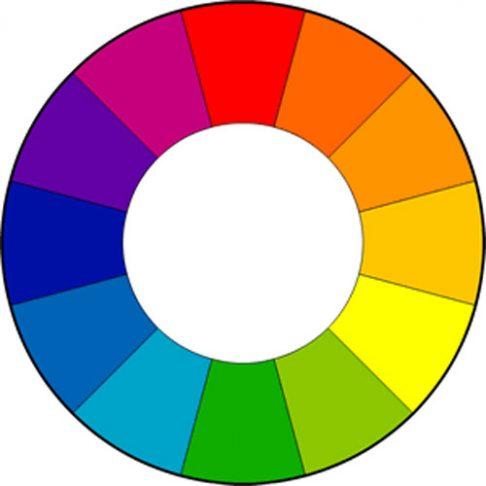 نمودار چرخه رنگ